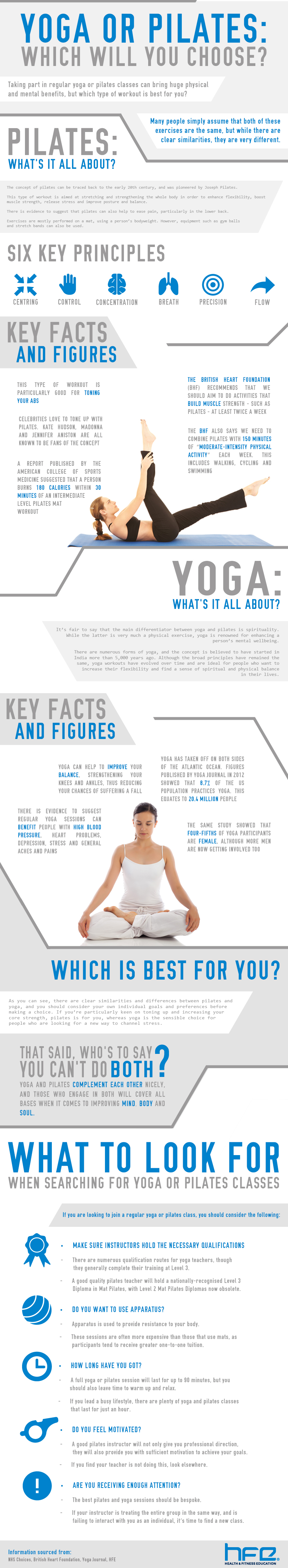 Yoga and Pilates Infographic