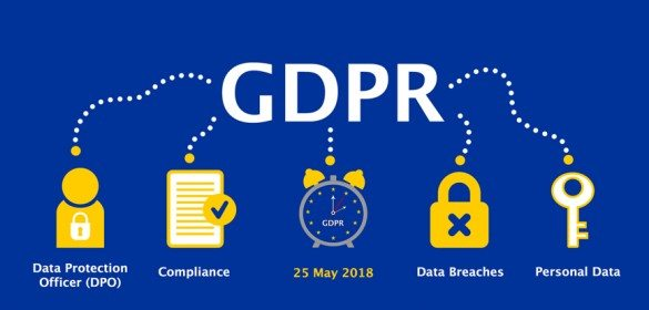 GDPR for Fitness Professionals